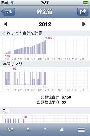 20120708トラッカー(3)