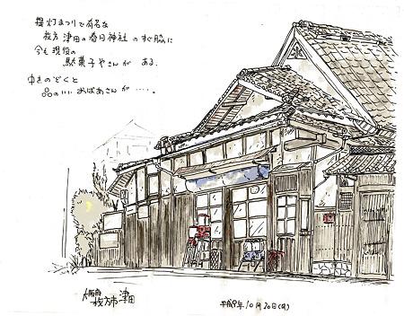 枚方市津田町